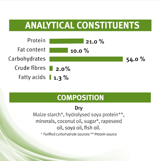 Analytical Constituents